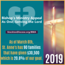BMA (Bishop's Ministry Appeal) 2019