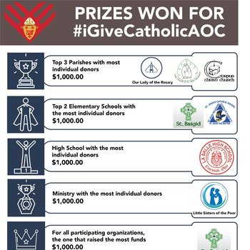 Our School is Awarded $1000.00 from IGiveCatholic!