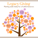 Legacy Giving Program