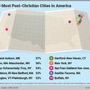 Study ranks Providence-New Bedford area fourth-most 'post-Christian city in America'