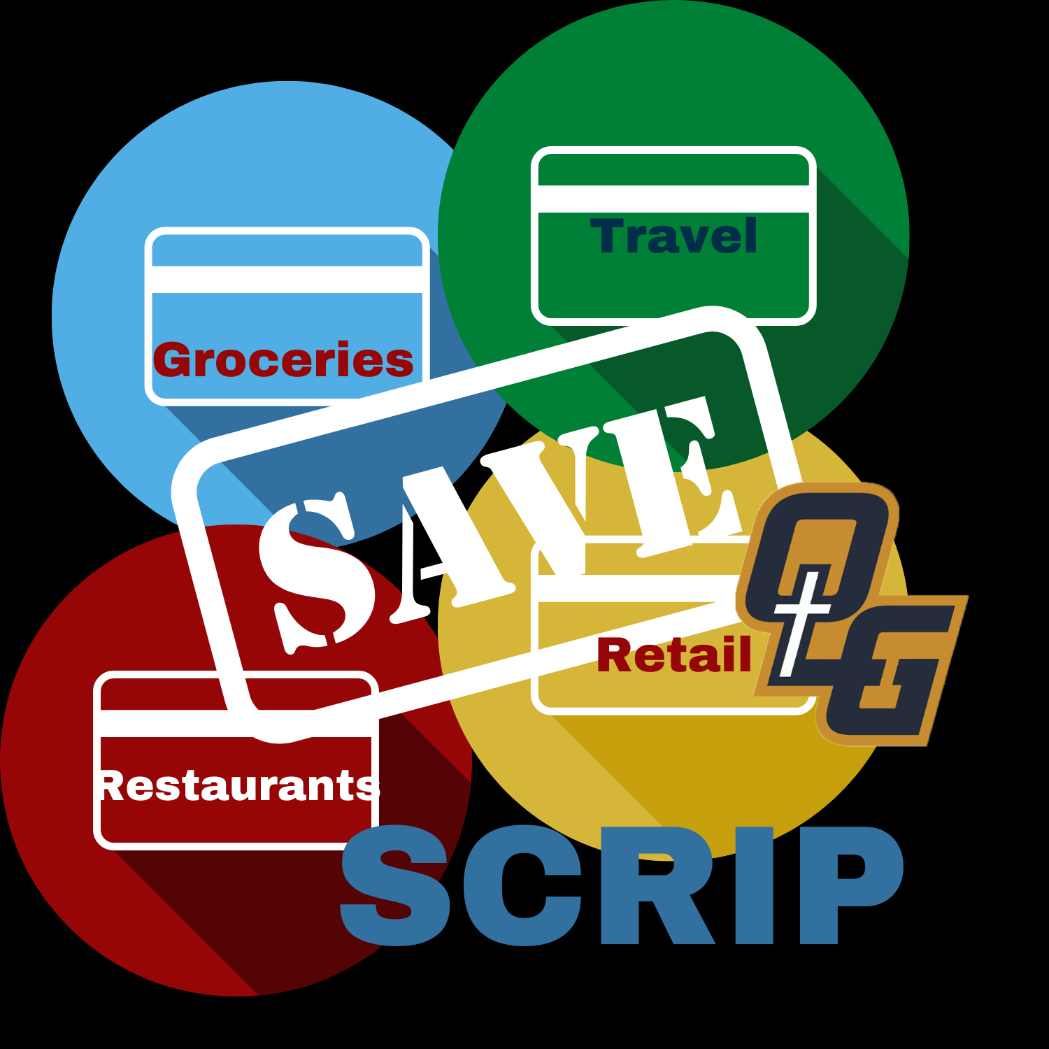 WHAT IS SCRIP?