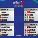 First Thoughts: 2018 FIBA U17 World Cup Draw
